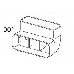 90° Kulma